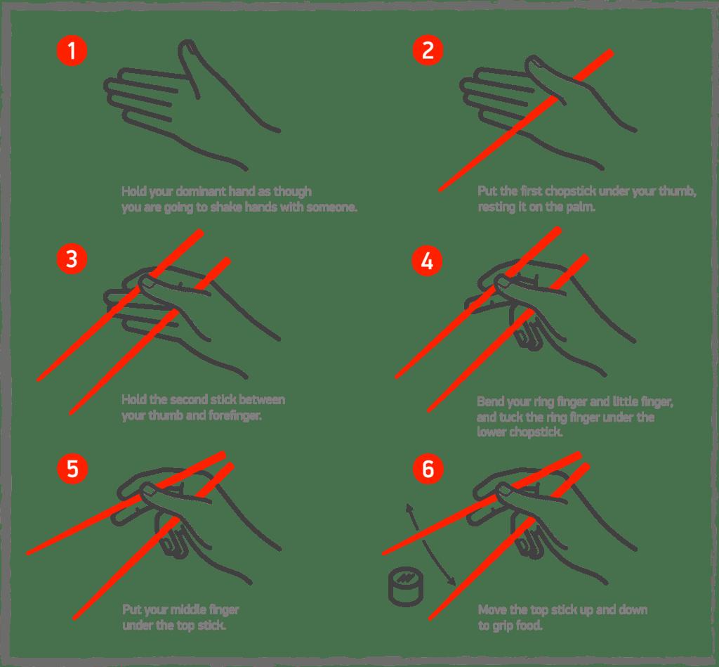 Learn To Use Chopsticks Effectively • Homeware Secrets