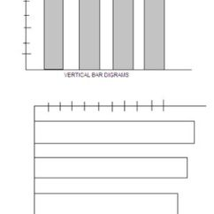 What Is A Bar Diagram 2002 Buick Century Wiring One Dimensional Homework Help In Statistics Homework1