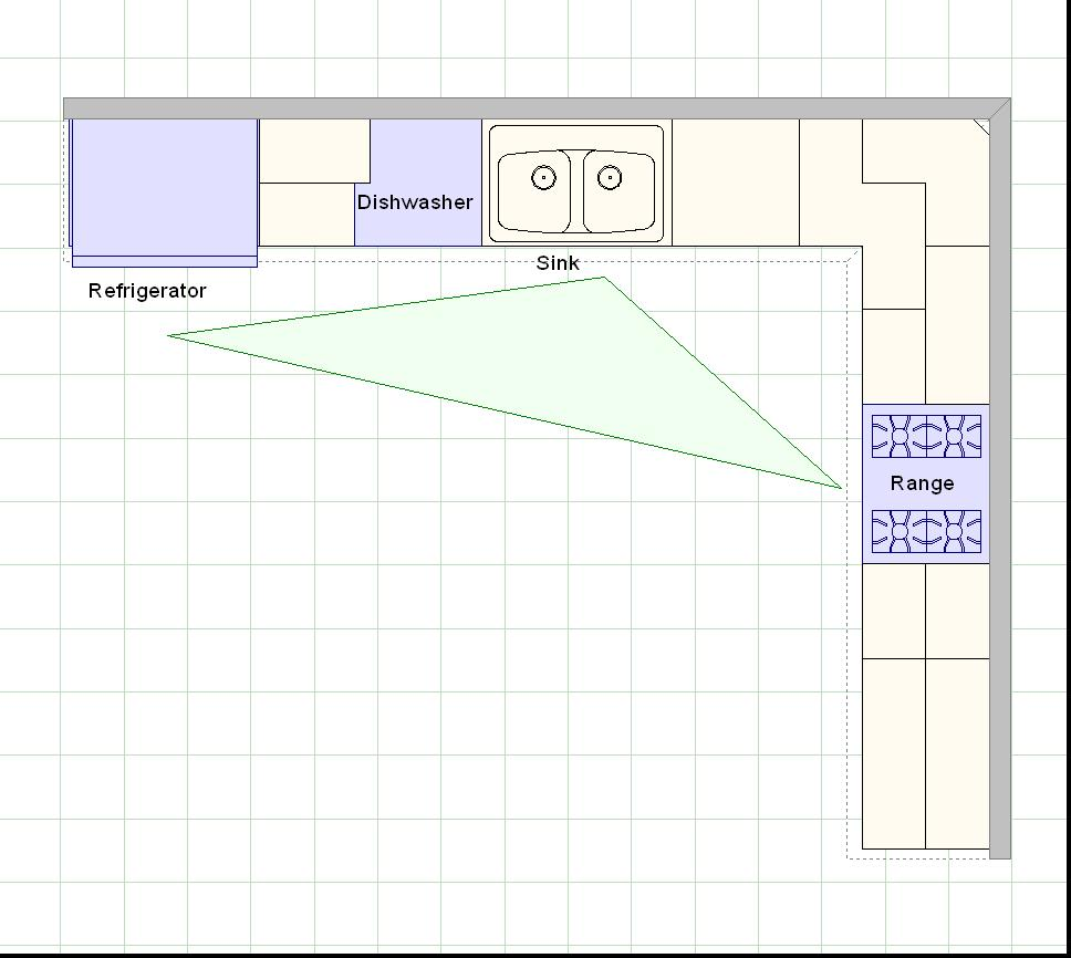 kitchen layout planner stove five basic layouts homeworks hawaii