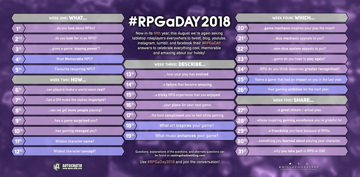 RPGaDay 2018 – Le Challenge JDR :  Suite & Fin