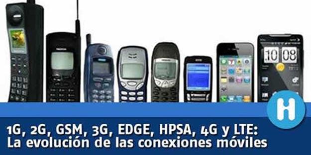 Comunicación 1G, 2G, GSM, 3G, EDGE, HPSA, 4G y LTE