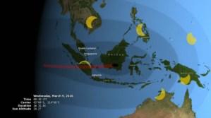 Γράφημα που απεικονίζει το μονοπάτι της ολικής έκλειψης και της παρασκιάς στην Ινδονησία στις 9/3/2016 Πηγή: NASA/Goddard Space Flight Center Scientific Visualization Studio