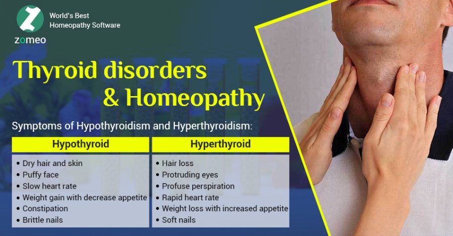 Thyroid disorders and Homeopathy