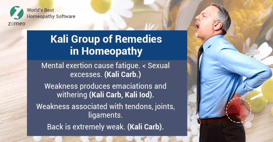 Kali Group of Remedies in Homeopathy