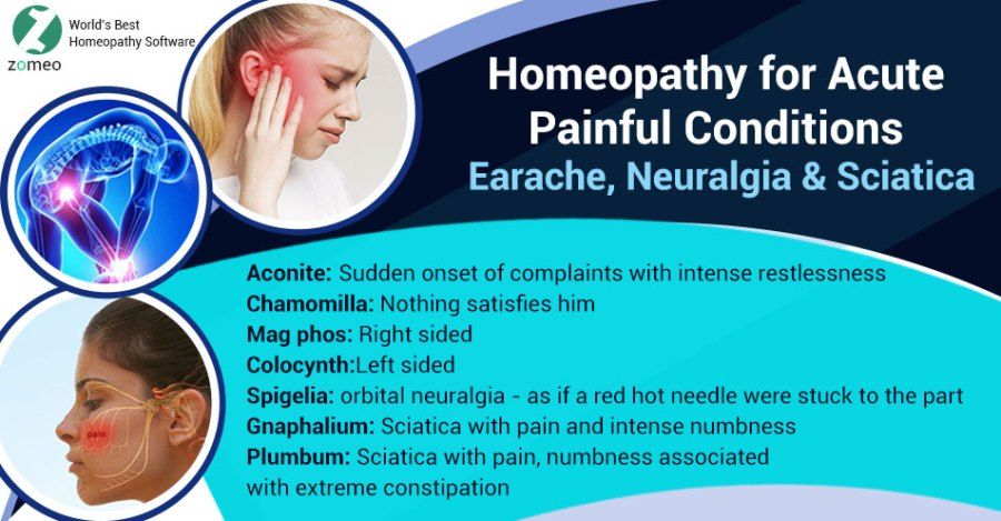Homeopathy for Acute Painful