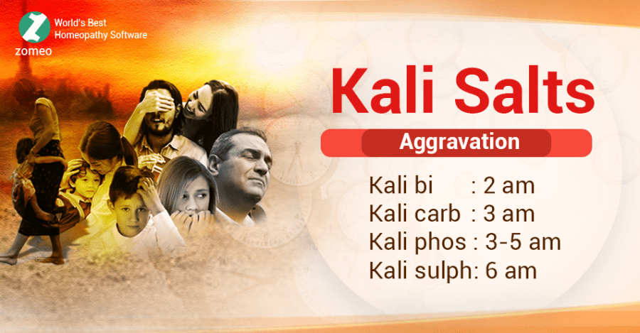 Materia Medica of Kali(Potassium) Salt