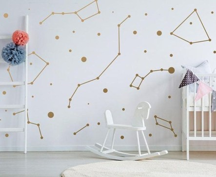 Comfy Home Decor Ideas That Based On Your Zodiac Sign 12