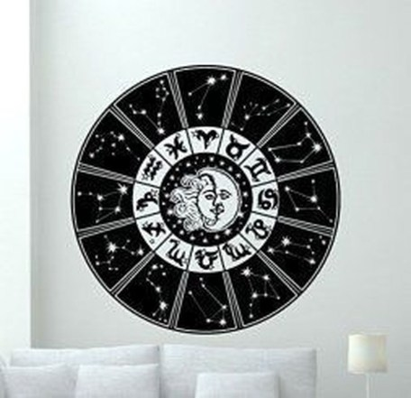 Comfy Home Decor Ideas That Based On Your Zodiac Sign 26