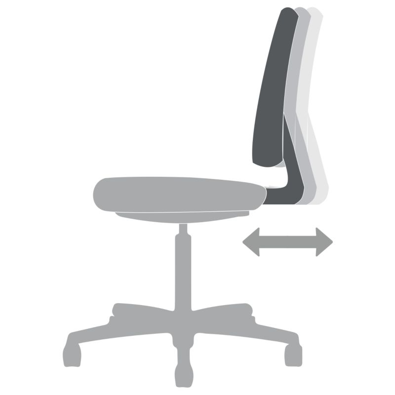 ergonomic chair settings 2 seater round dining table and chairs functions hon office furniture seat depth adjustment
