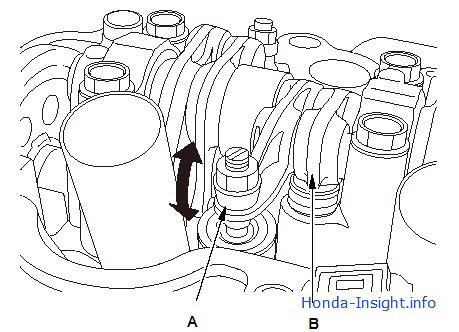 Комплектации Хонда Инсайт: базовая, LX, EX. В чем разница
