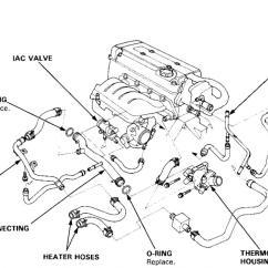 2009 Scion Xb Wiring Diagram Relay 4 Pin Engine Compartment Hose B18c1? - Honda-tech