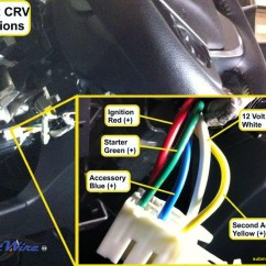 Wiring Diagram Keyless Entry System Wan Examples Visio Oem Remote Start Module 2012 Crv/civic Ex - Honda-tech