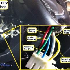 2003 Honda Crv Starter Wiring Diagram Clarion Marine Radio Remote For 2015 Cr V Autos Post