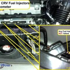 2003 Honda Crv Starter Wiring Diagram Clarke Single Phase Induction Motor Remote Start 2015 Autos Post