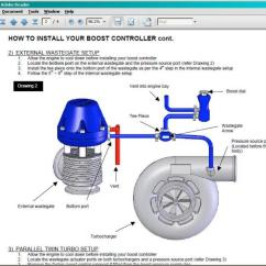 External Wastegate Diagram Nissan Xterra 2000 Radio Wiring How To Install Vacuum Lines Manual Controler And D Series Org