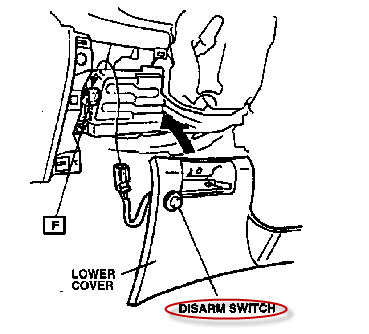 96 Honda Civic Fuse Box Panel Diagram, 96, Get Free Image