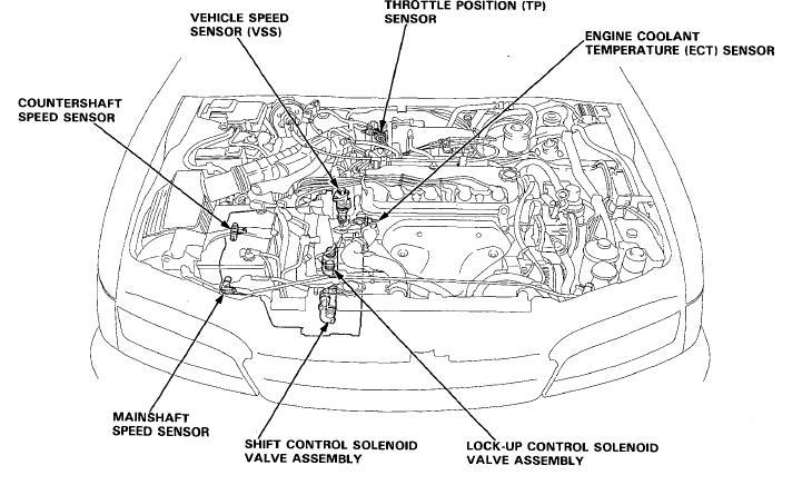 1997 honda accord ex engine cooling diagram