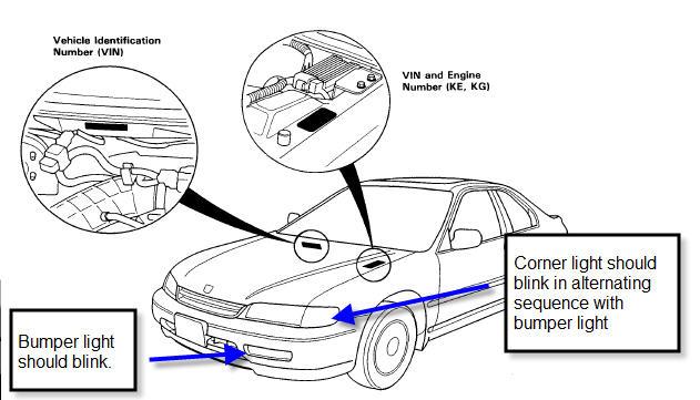 honda accord under dash fuse box diagram