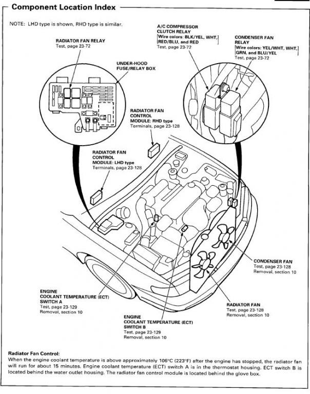 2002 Honda Civic Ex Engine Diagram. Honda. Wiring Diagram