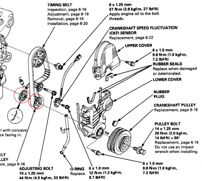 92 Honda Civic Distributor Wiring Diagram