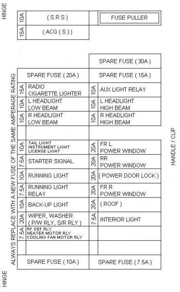 98 honda civic fuse panel diagram how to wire 3 light switches in one box 93 dx
