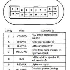 Mitsubishi Lancer 2004 Stereo Wiring Diagram 2008 Scion Xb 1999 Honda Civic Accord Ecu Radio Diagrams