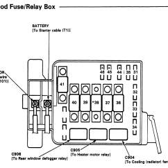 96 Honda Civic Fuse Box Diagram Star Delta Wiring Motor Auto Electrical Ex Under Hood