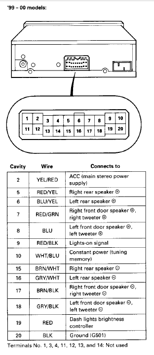 Wiring Diagram Jvc Car Stereo On Wiring Images Free Download
