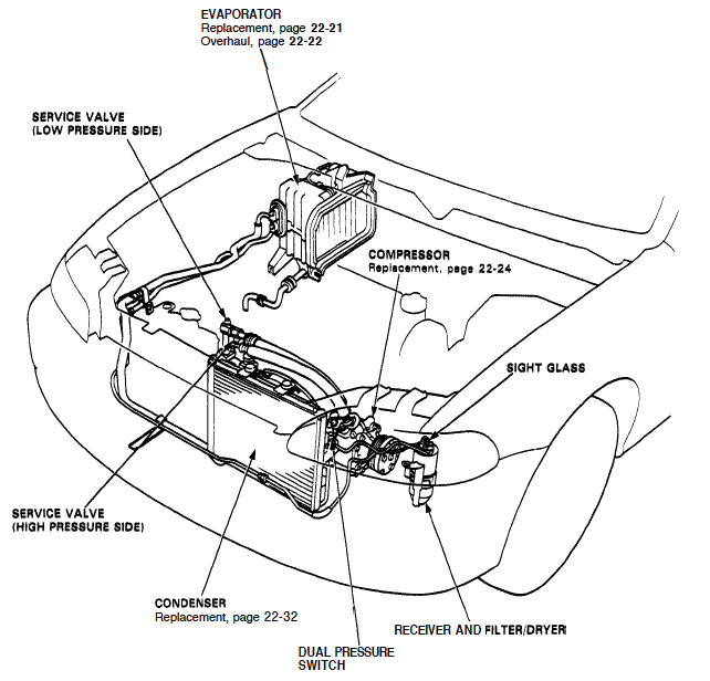 2003 honda civic o2 sensor wiring diagram