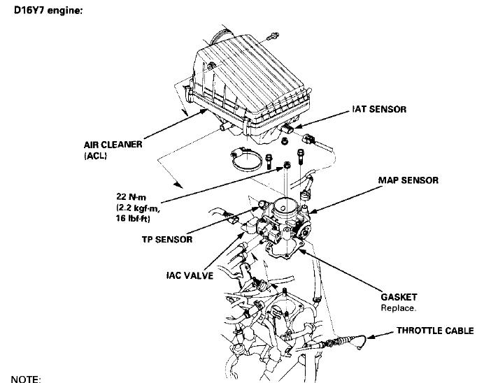 Honda Civic Spark Plugs Location