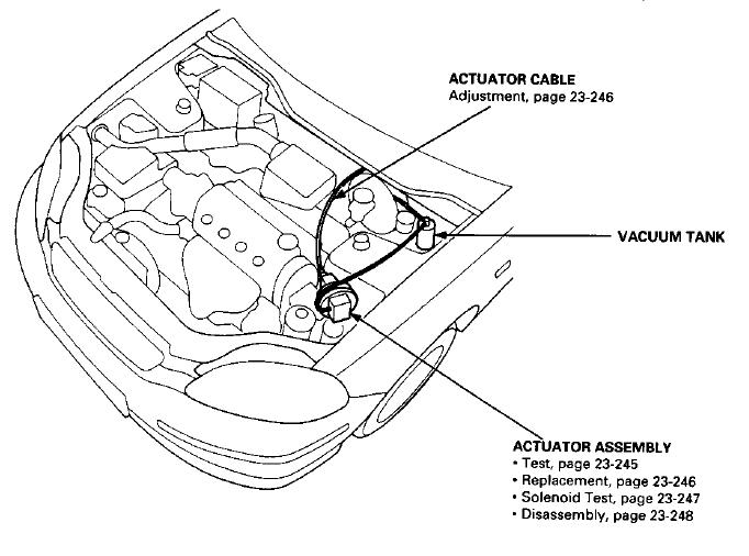 Wiring Diagram 93 Del Sol Distributor, Wiring, Get Free