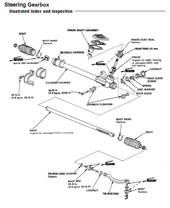 Honda odyssey rack pinion problems