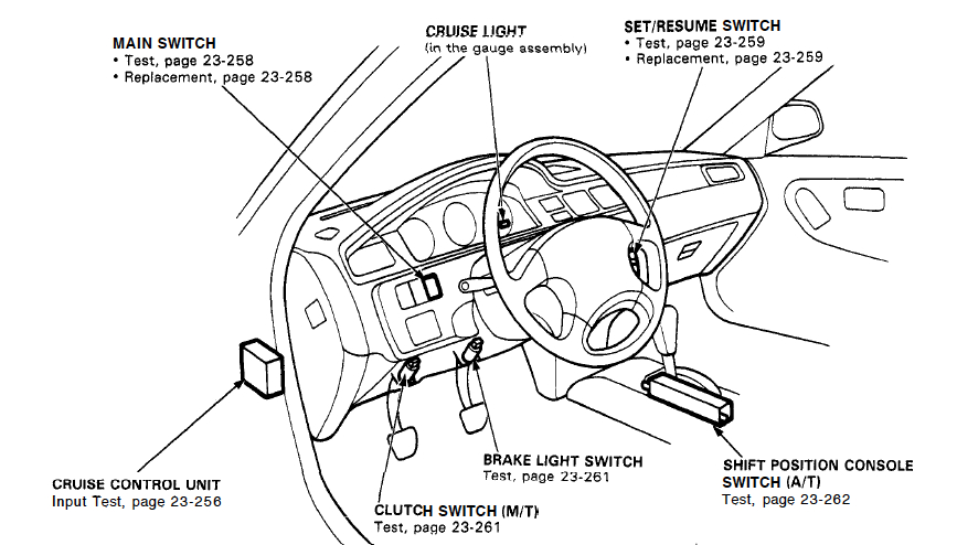 1998 HONDA CIVIC CRUISE CONTROL DIAGRAM - Auto Electrical ... on
