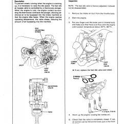 2000 Honda Civic Si Distributor Wiring Diagram 1995 Ford Ranger 2 3 D16 Auto