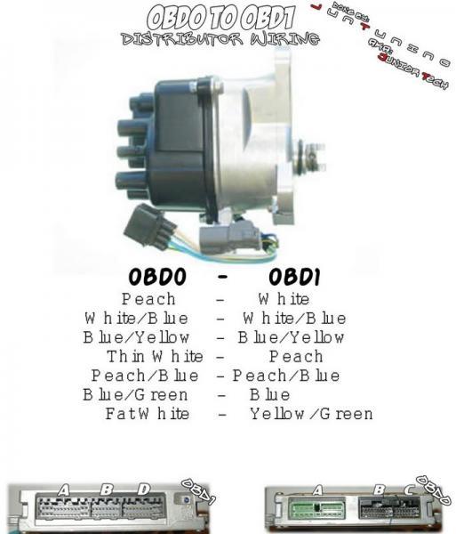 obd0 wiring diagram 1995 honda civic headlight to obd1 distributor - page 2 honda-tech