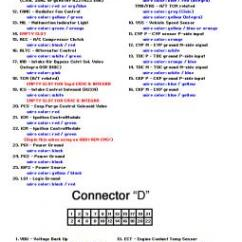 95 Honda Accord Engine Diagram Goodman Heat Pump Thermostat Wiring Dpfi To Mpfi - Honda-tech