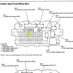 2002 Honda Accord Fuse Box Diagram 94 S10 Headlight Wiring 99 Engine Get Free Image About