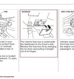 2003 honda pilot problems code p0740 autos post 2003 honda element fuse box diagram 2006 honda pilot fuse box location [ 1313 x 860 Pixel ]