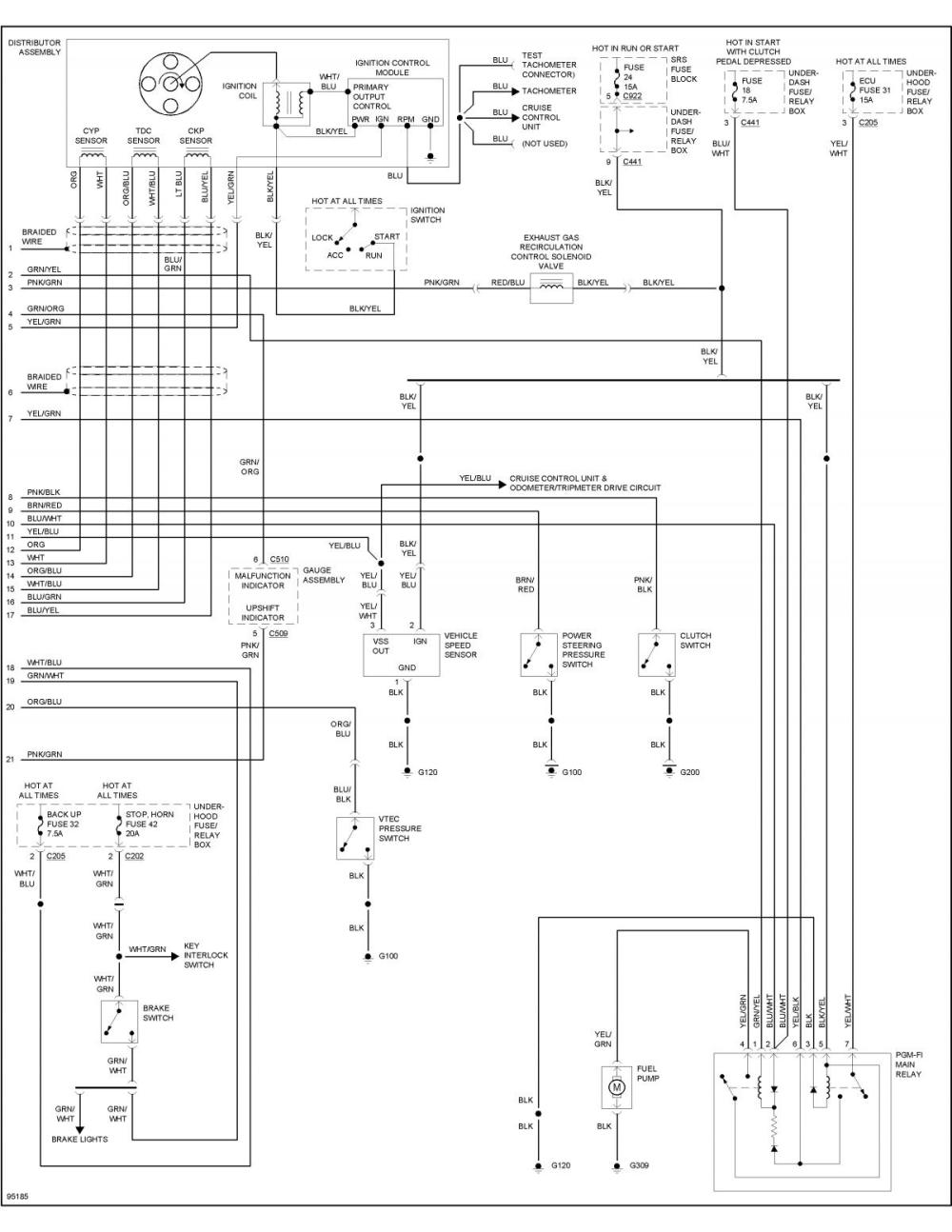 medium resolution of obd0 vtec wiring obd0 free engine image for user manual 1999 honda civic radio harness diagram