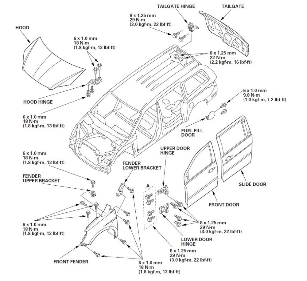 medium resolution of service manual 2010 honda odyssey transmission diagram honda odyssey plan honda odyssey diagram 2013