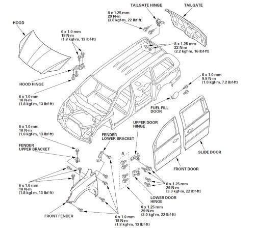 small resolution of service manual 2010 honda odyssey transmission diagram honda odyssey plan honda odyssey diagram 2013