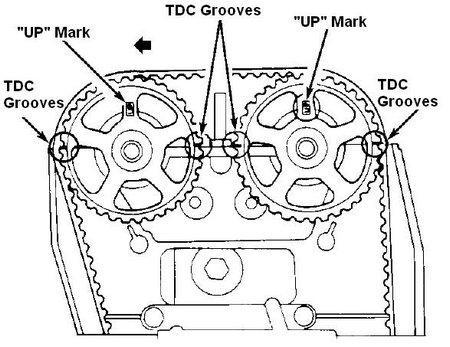 Diagram B18c Wiring Diagram Diagram Schematic Circuit Iwcc Edu
