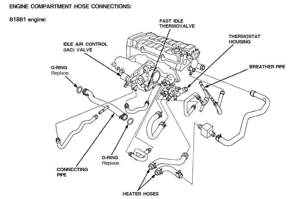 Engine Compartment Hose Diagram B18C1?