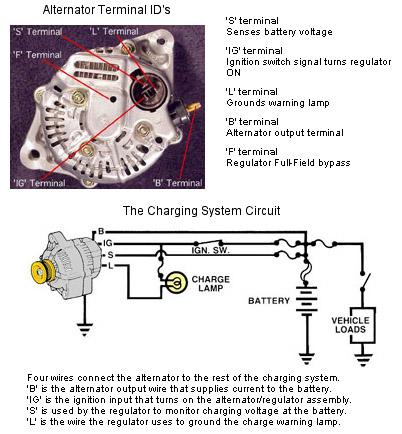 100 ideas saab 900 alternator wiring diagram on www Chrysler Alternator Wiring Chrysler Alternator Wiring Diagram Tractor Alternator Wiring Diagram on saab alternator wiring diagram