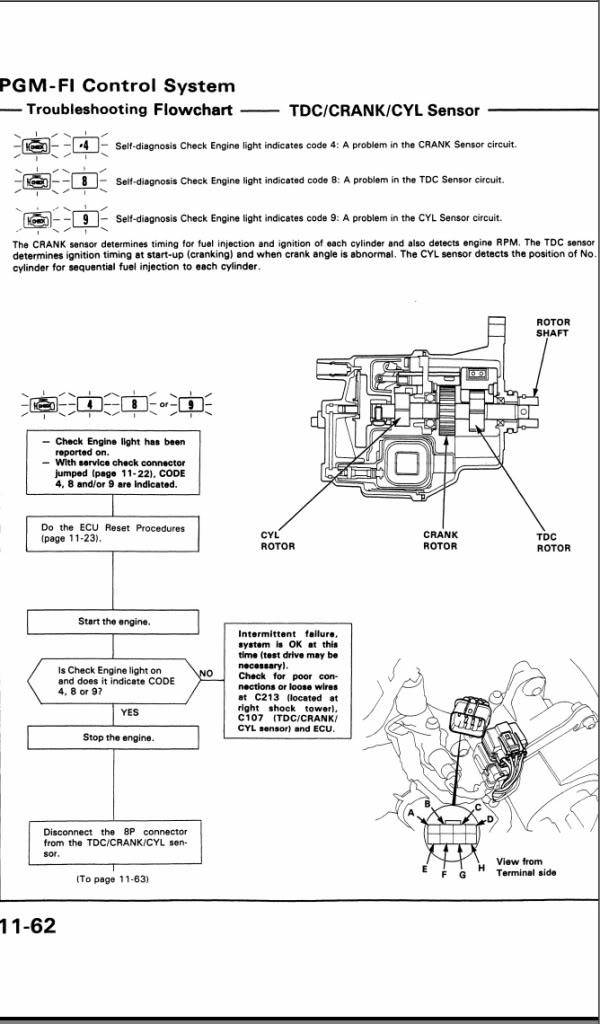 Fuel Filter 2004 Honda Pilot Check Engine Light On Code 9 Obd1 Honda Tech Honda