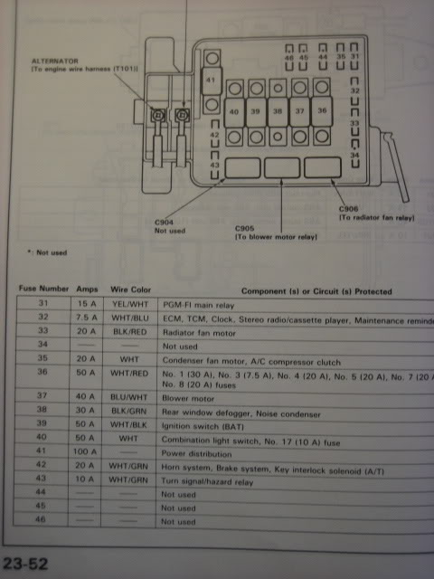 fuse box 1994 acura integra  filter wiring diagrams winner