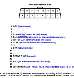 08 acura tl obd ii pinout honda tech obd2 wiring diagram 2010 gmc obd2 memory saver [ 1208 x 830 Pixel ]