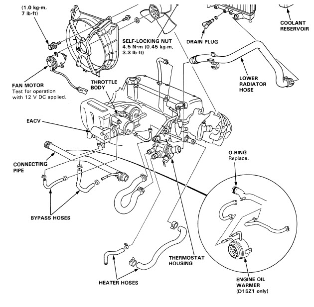 Engine Wiring Harness Diagram For A B18c