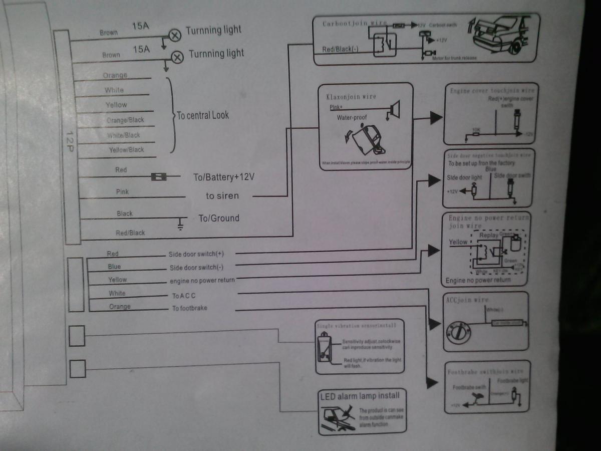 07 honda civic fuse diagram jungle animal food web 92 dx install alarm dna motors help please