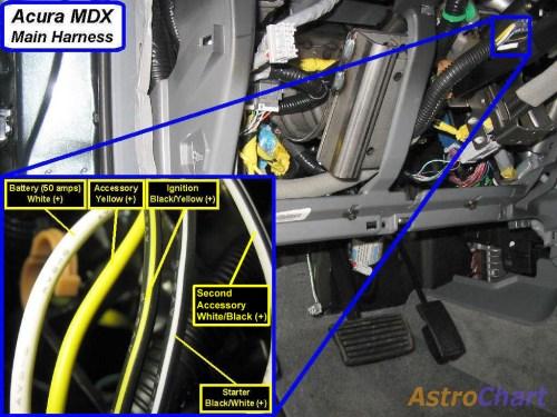 small resolution of wiring trunk wire bmw harness bmw 328 front wiring bmw r80 wiring schematic bmw r80 wiring harness